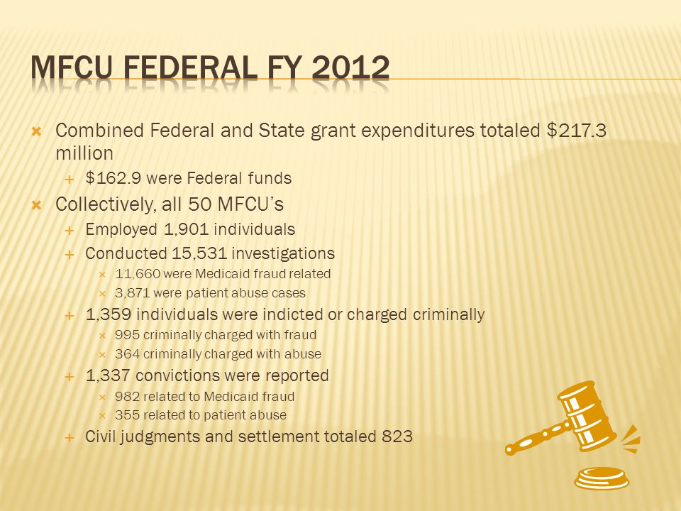  Combined Federal and State grant expenditures totaled $217.3 million  $162.9 were Federal funds  Collectively, all 50 MFCU's  Employed 1,901 individuals  Conducted 15,531 investigations  11,660 were Medicaid fraud related  3,871 were patient abuse cases  1,359 individuals were indicted or charged criminally  995 criminally charged with fraud  364 criminally charged with abuse  1,337 convictions were reported  982 related to Medicaid fraud  355 related to patient abuse  Civil judgments and settlement totaled 823