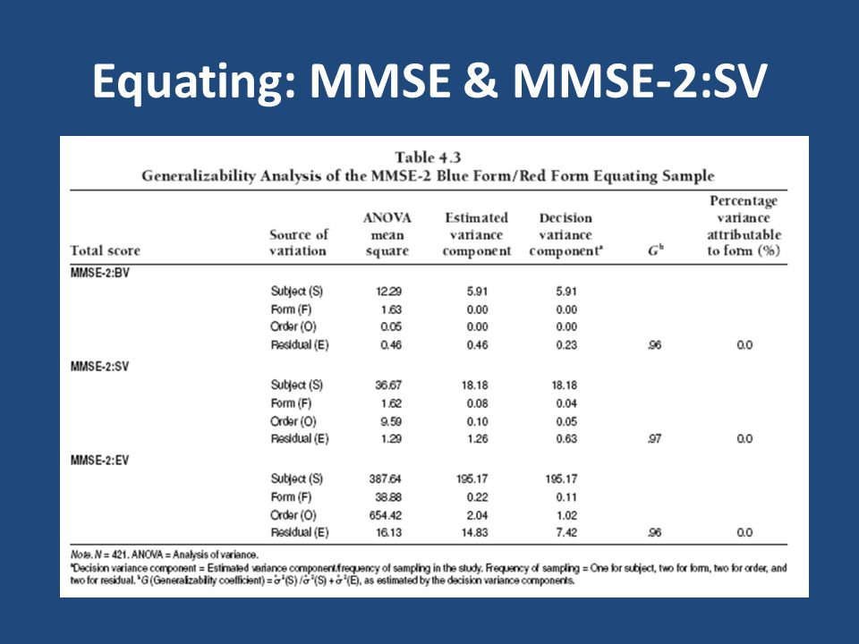 Equating: MMSE & MMSE-2:SV
