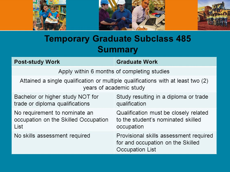 Temporary Graduate Subclass 485 Summary Post-study WorkGraduate Work Apply within 6 months of completing studies Attained a single qualification or multiple qualifications with at least two (2) years of academic study Bachelor or higher study NOT for trade or diploma qualifications Study resulting in a diploma or trade qualification No requirement to nominate an occupation on the Skilled Occupation List Qualification must be closely related to the student's nominated skilled occupation No skills assessment requiredProvisional skills assessment required for and occupation on the Skilled Occupation List