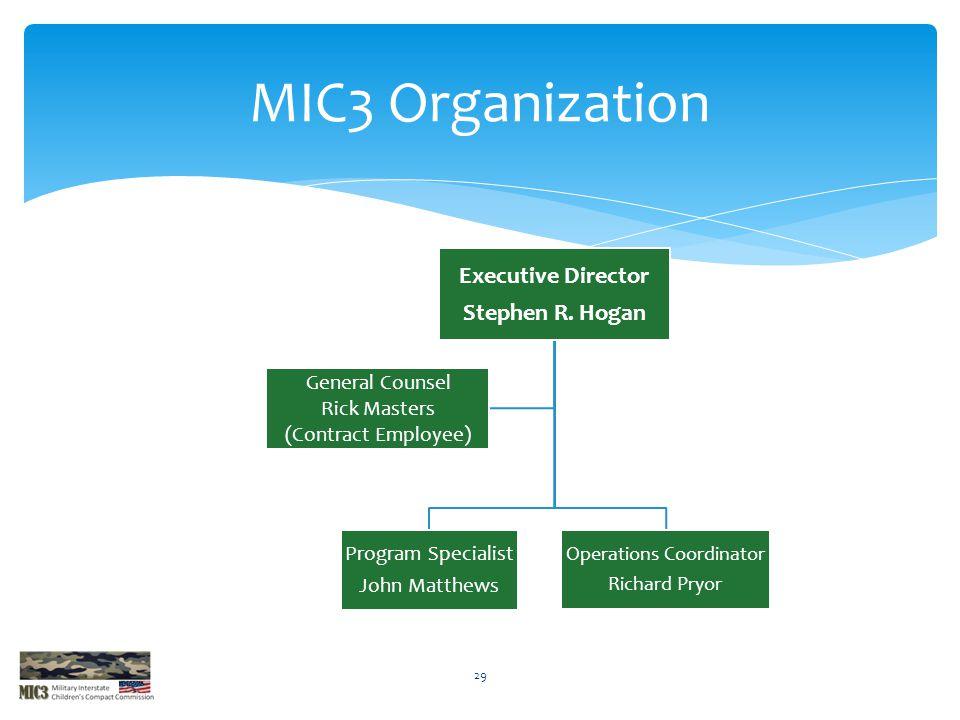 MIC3 Organization Executive Director Stephen R. Hogan Program Specialist John Matthews Operations Coordinator Richard Pryor General Counsel Rick Maste