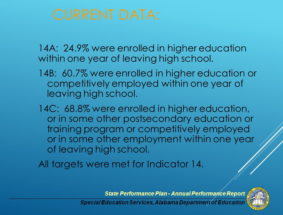 Special Education Services, Alabama Department of Education State Performance Plan - Annual Performance Report CURRENT DATA: 14A: 24.9% were enrolled in higher education within one year of leaving high school.