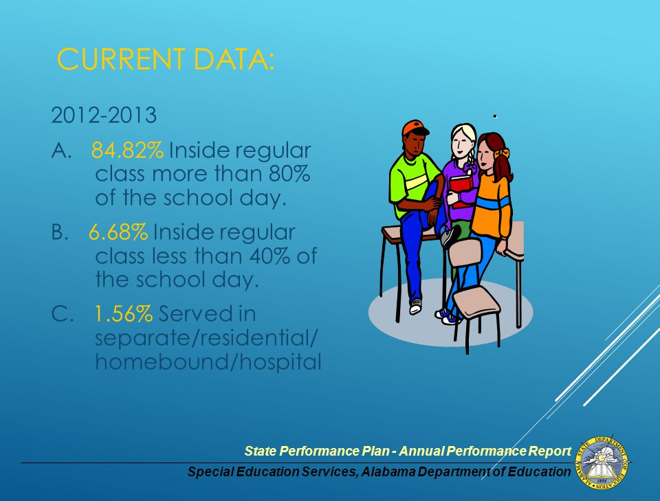 Special Education Services, Alabama Department of Education State Performance Plan - Annual Performance Report CURRENT DATA: A.