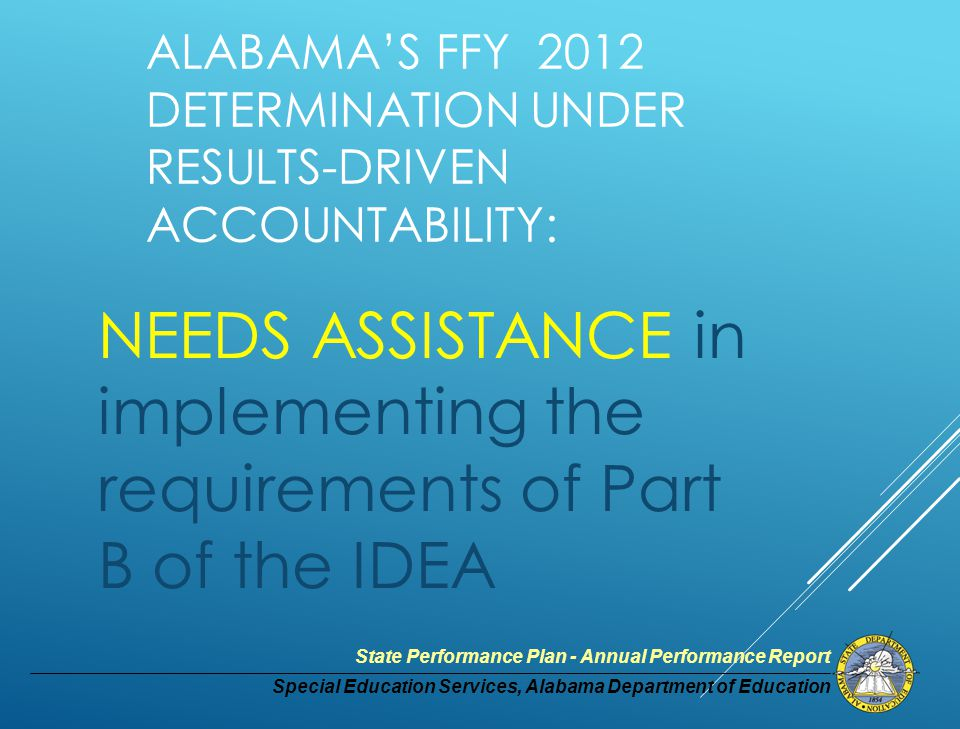Special Education Services, Alabama Department of Education State Performance Plan - Annual Performance Report PARTICIPATION AND PERFORMANCE OF CHILDREN WITH DISABILITIES ON STATEWIDE ASSESSMENTS.
