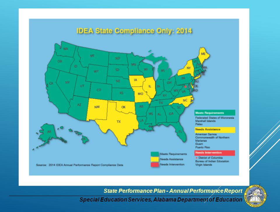 Special Education Services, Alabama Department of Education State Performance Plan - Annual Performance Report CURRENT DATA: 2012-2013 Reading 2012-2013 Math Participation Rate 99.69%99.54% (Aggregated) Proficiency Rate 48.67%47.25%