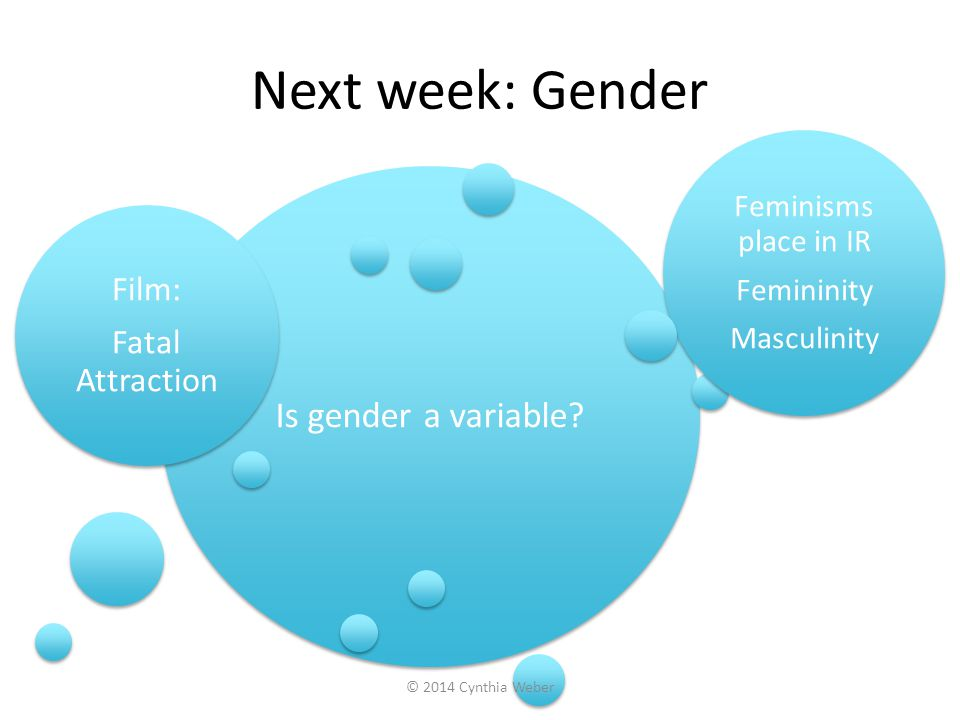 Next week: Gender Is gender a variable? Film: Fatal Attraction Feminisms place in IR Femininity Masculinity © 2014 Cynthia Weber