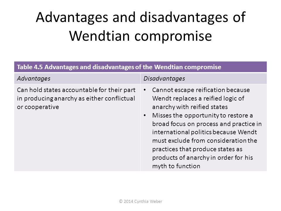 Advantages and disadvantages of Wendtian compromise Table 4.5 Advantages and disadvantages of the Wendtian compromise AdvantagesDisadvantages Can hold