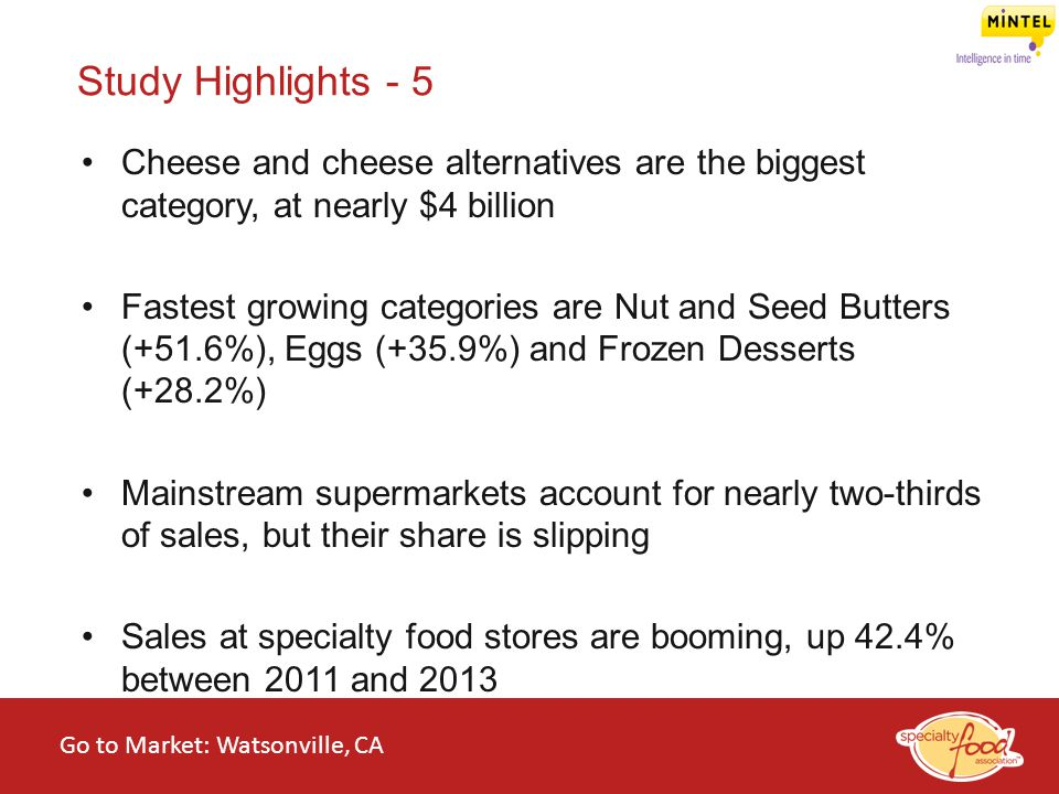 WEBINARS@WORK State of the Specialty Food Industry 2014 Cheese and cheese alternatives are the biggest category, at nearly $4 billion Fastest growing