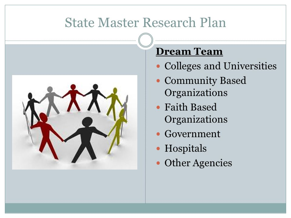 State Master Research Plan Dream Team Colleges and Universities Community Based Organizations Faith Based Organizations Government Hospitals Other Age