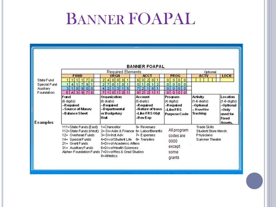 B ANNER FOAPAL