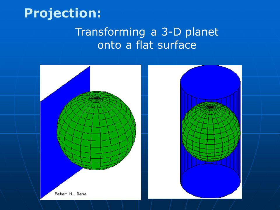 Projection: Transforming a 3-D planet onto a flat surface