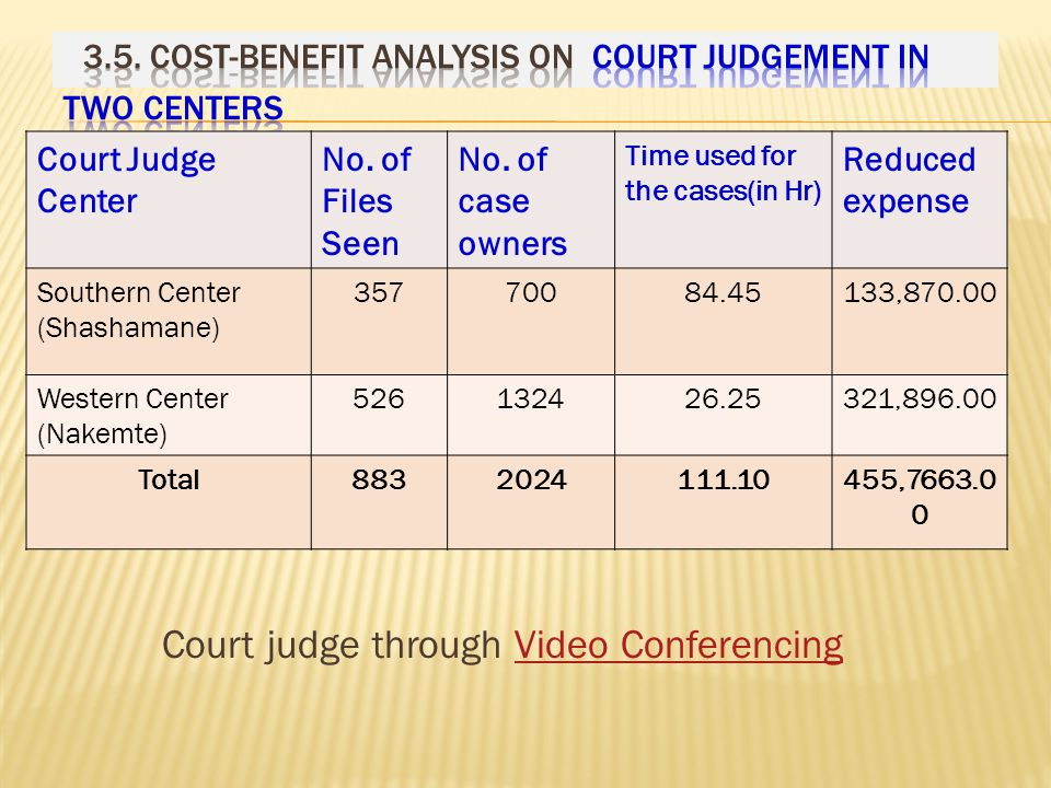 Court judge through Video ConferencingVideo Conferencing Court Judge Center No.