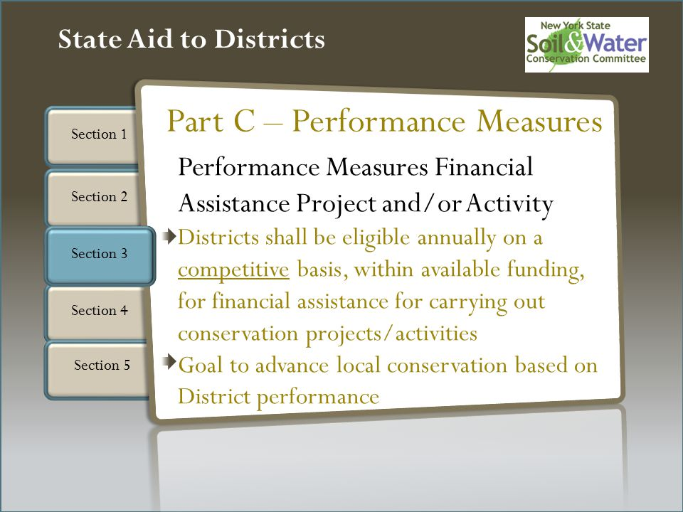 Section 2 Section 4 Section 5 State Aid to Districts Section 3 Section 1 Performance Measures Financial Assistance Project and/or Activity Districts shall be eligible annually on a competitive basis, within available funding, for financial assistance for carrying out conservation projects/activities Goal to advance local conservation based on District performance Part C – Performance Measures