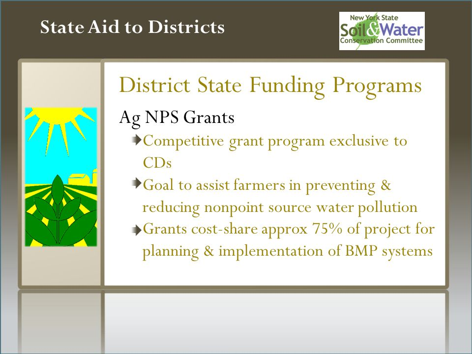 State Aid to Districts District State Funding Programs Ag NPS Grants Competitive grant program exclusive to CDs Goal to assist farmers in preventing & reducing nonpoint source water pollution Grants cost-share approx 75% of project for planning & implementation of BMP systems