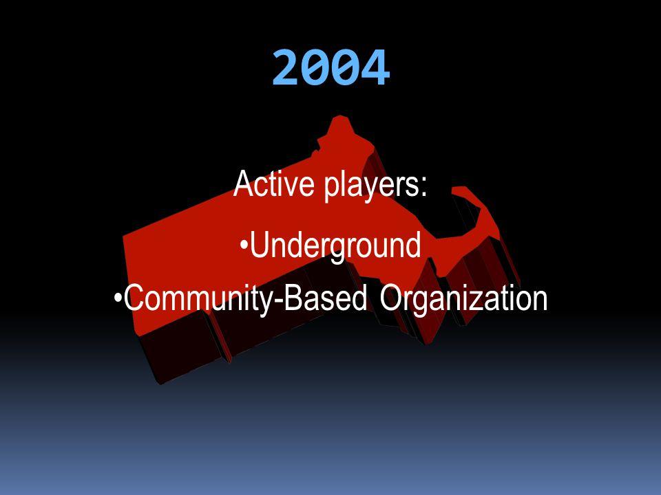 2004 Active players: Underground Community-Based Organization