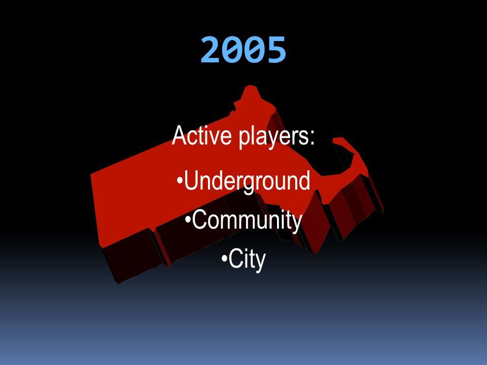 2005 Active players: Underground Community City