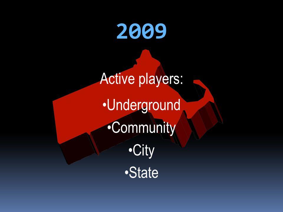 2009 Active players: Underground Community City State