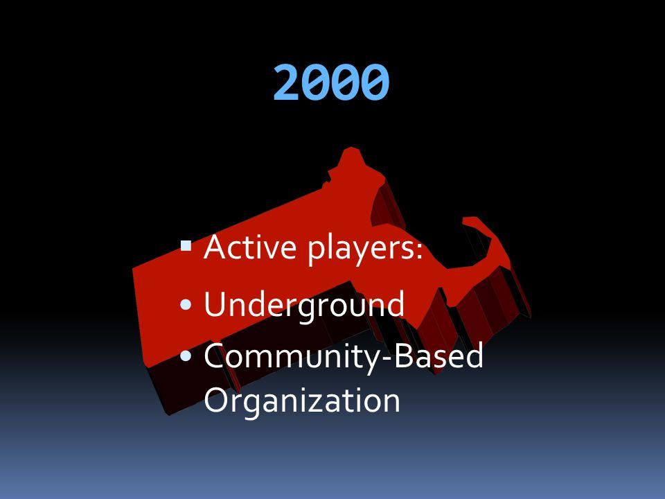 2000  Active players: Underground Community-Based Organization