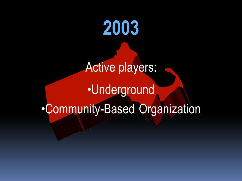2003 Active players: Underground Community-Based Organization