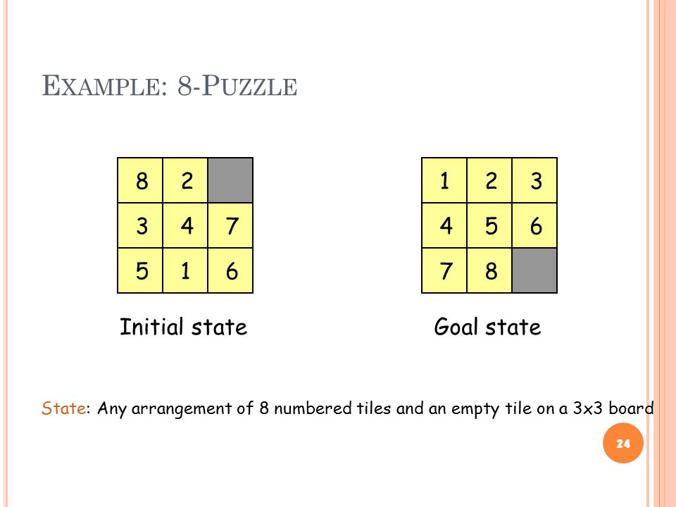 E XAMPLE : 8-P UZZLE 24 1 2 34 56 7 8123 456 78 Initial stateGoal state State: Any arrangement of 8 numbered tiles and an empty tile on a 3x3 board