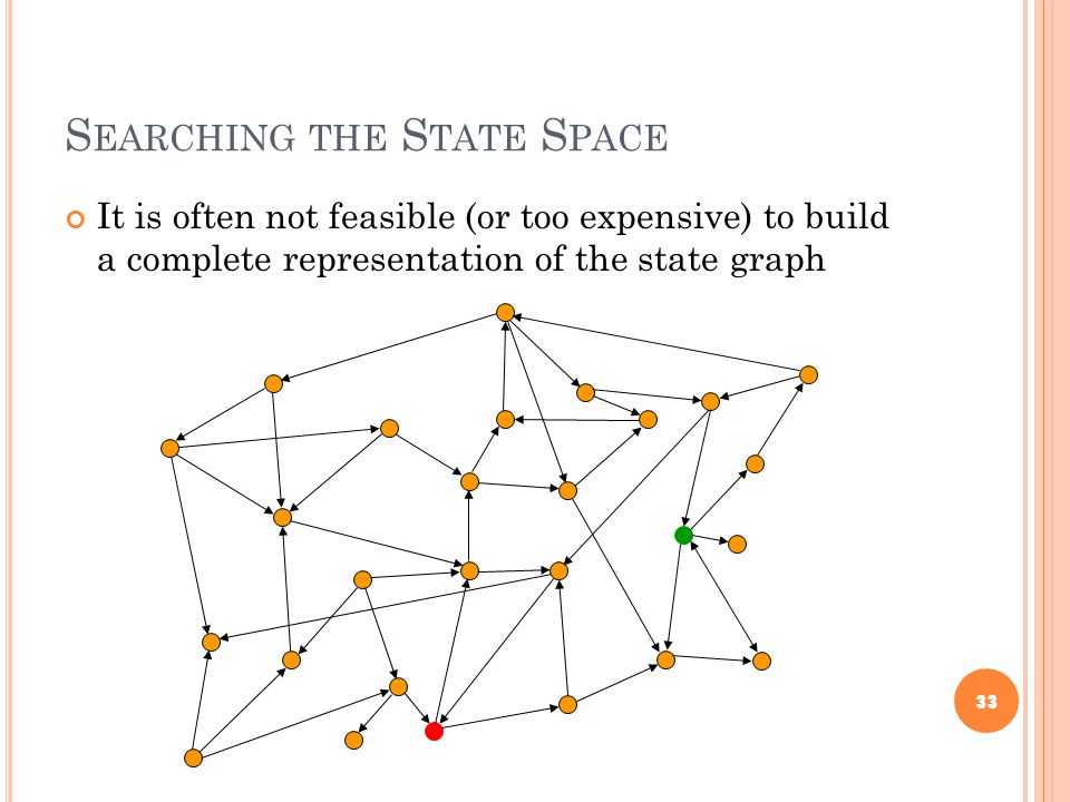 S EARCHING THE S TATE S PACE It is often not feasible (or too expensive) to build a complete representation of the state graph 33