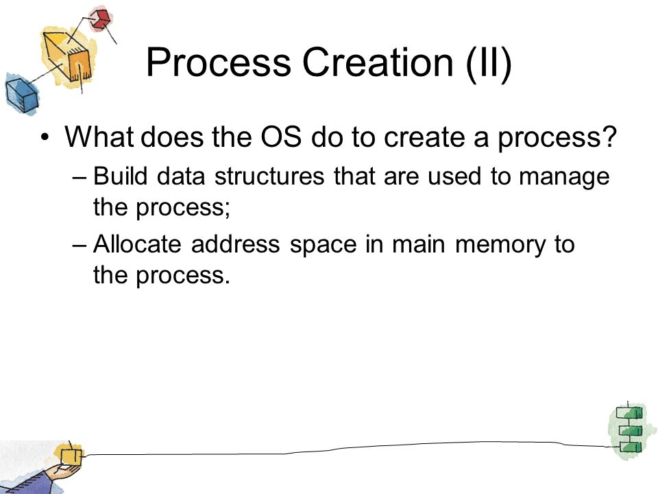 What does the OS do to create a process? –Build data structures that are used to manage the process; –Allocate address space in main memory to the pro