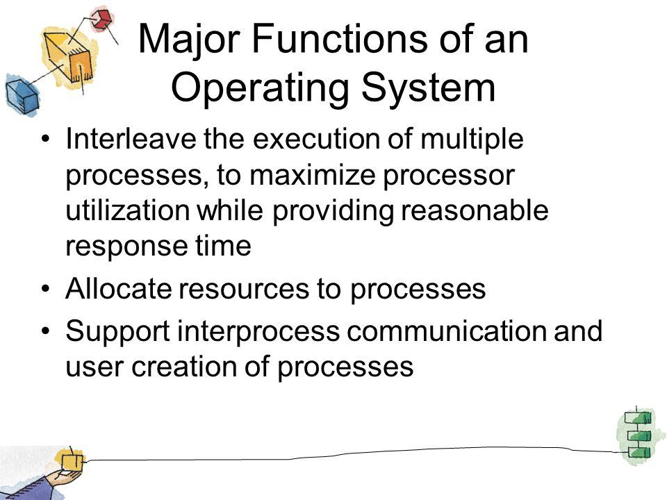 Major Functions of an Operating System Interleave the execution of multiple processes, to maximize processor utilization while providing reasonable re
