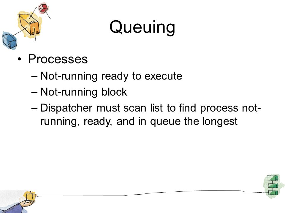 Queuing Processes –Not-running ready to execute –Not-running block –Dispatcher must scan list to find process not- running, ready, and in queue the lo