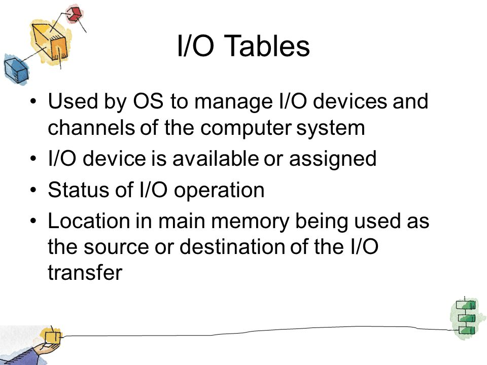 I/O Tables Used by OS to manage I/O devices and channels of the computer system I/O device is available or assigned Status of I/O operation Location i