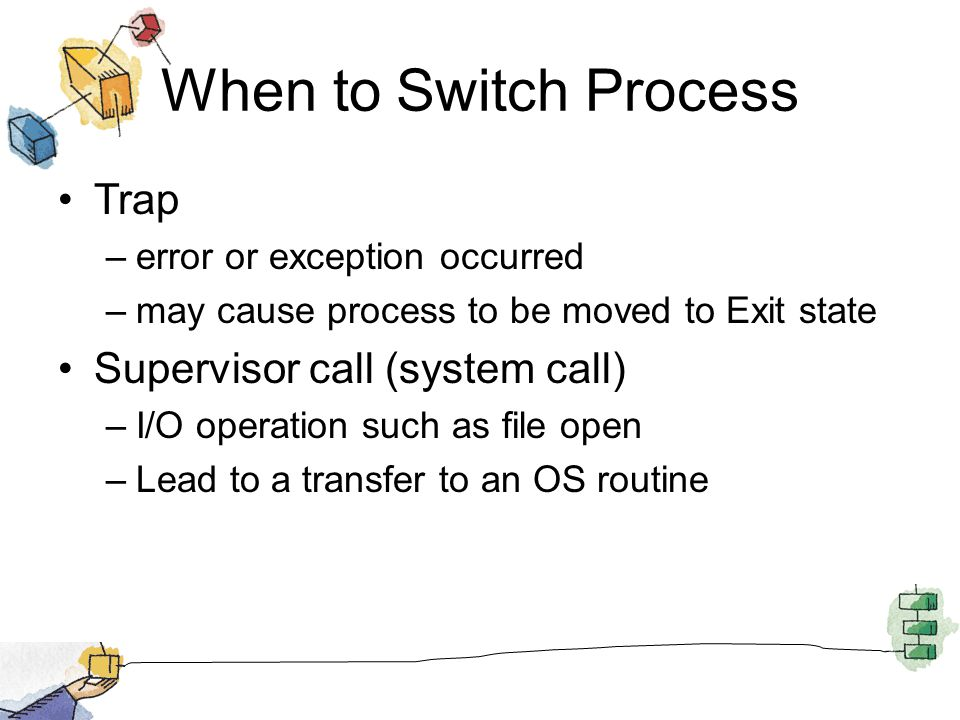 When to Switch Process Trap –error or exception occurred –may cause process to be moved to Exit state Supervisor call (system call) –I/O operation suc
