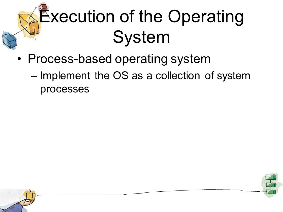 Execution of the Operating System Process-based operating system –Implement the OS as a collection of system processes