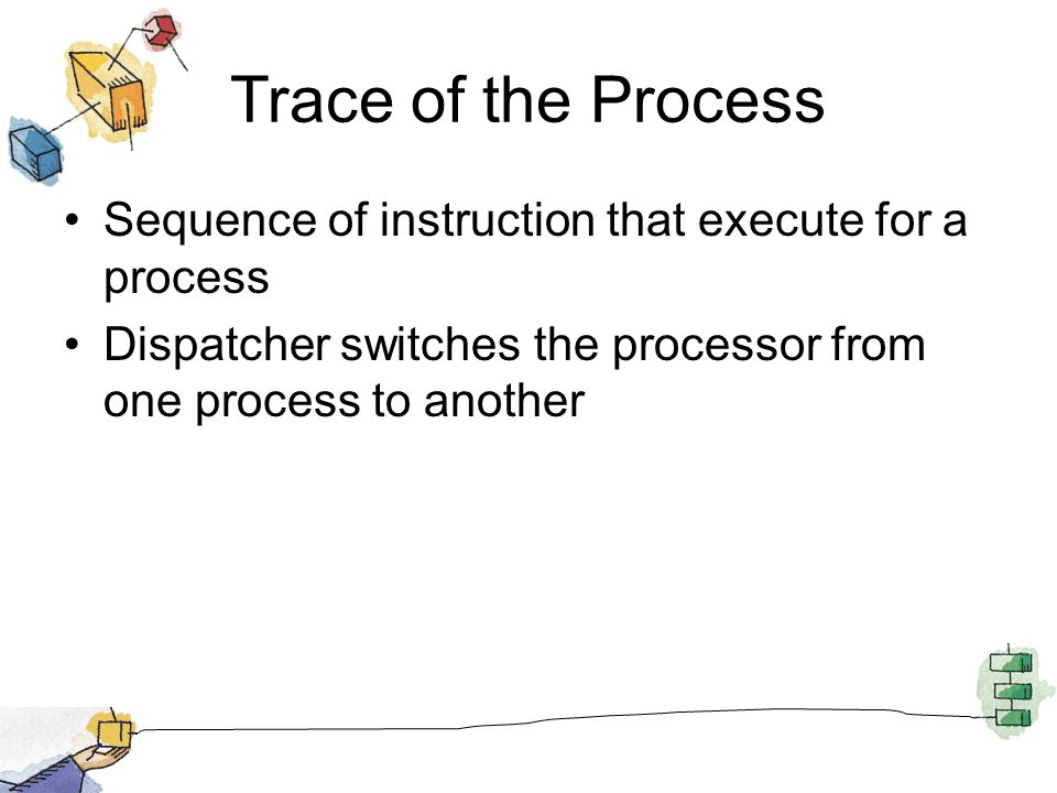 Trace of the Process Sequence of instruction that execute for a process Dispatcher switches the processor from one process to another