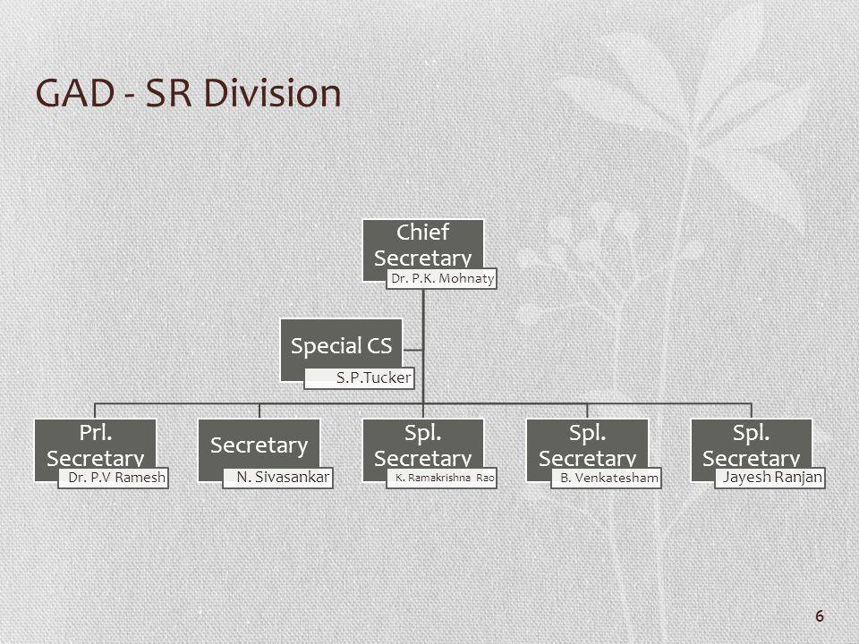 GAD - SR Division Chief Secretary Dr. P.K. Mohnaty Prl.