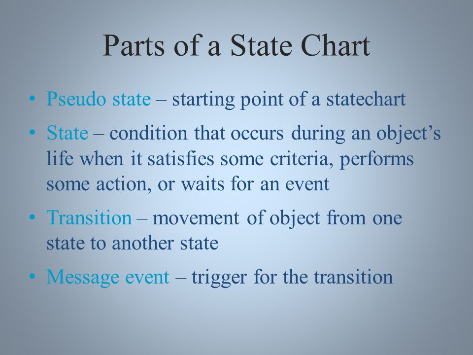 Summary What is the purpose of state diagrams.