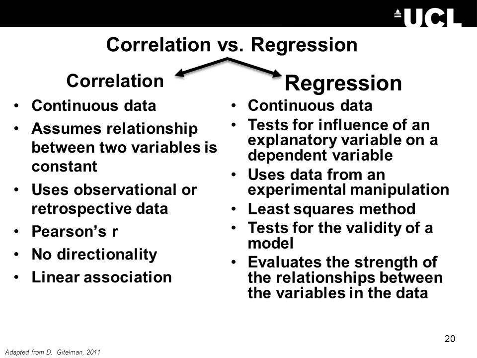 Correlation vs. Regression Correlation Continuous data Assumes relationship between two variables is constant Uses observational or retrospective data
