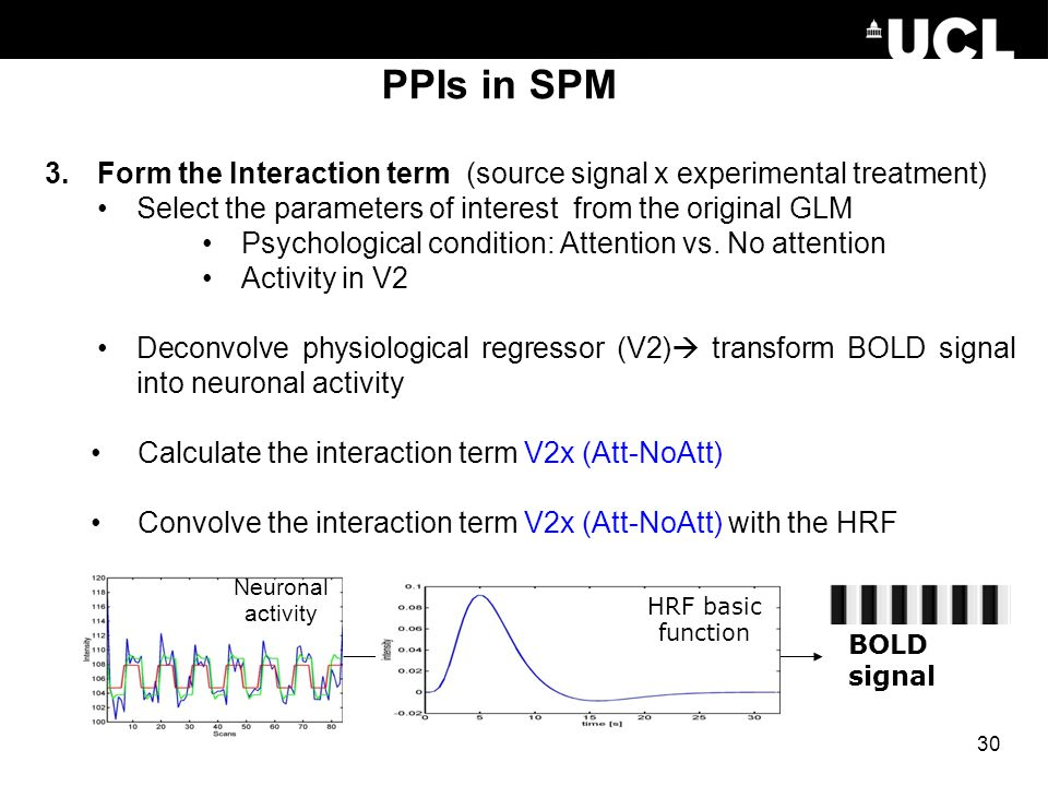 PPIs in SPM 3.Form the Interaction term (source signal x experimental treatment) Select the parameters of interest from the original GLM Psychological
