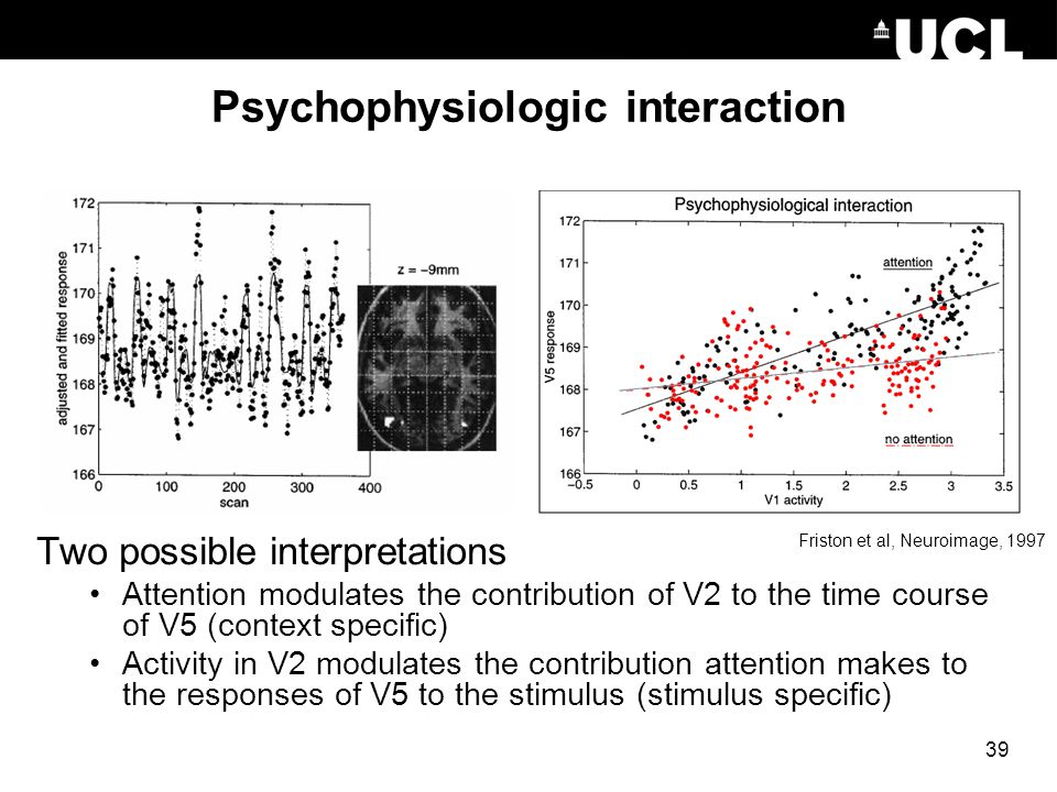Psychophysiologic interaction Two possible interpretations Attention modulates the contribution of V2 to the time course of V5 (context specific) Acti