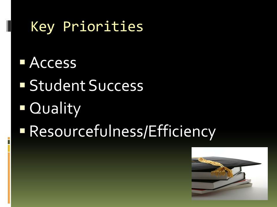 Current Status ---- For the 2005-2010 cycle, the strategic planning process identified four key priorities: Columbia State –TBR  LEADERSHIP  ACCESS  QUALITY  RESOURCEFULNESS