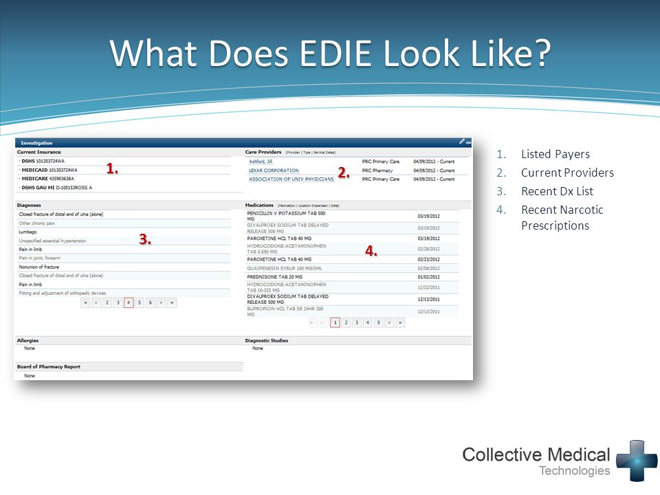 What Does EDIE Look Like? 1.Listed Payers 2.Current Providers 3.Recent Dx List 4.Recent Narcotic Prescriptions 1. 2. 3. 4.