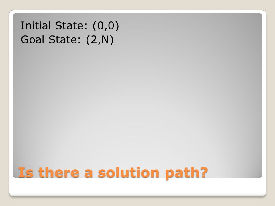Is there a solution path? Initial State: (0,0) Goal State: (2,N)