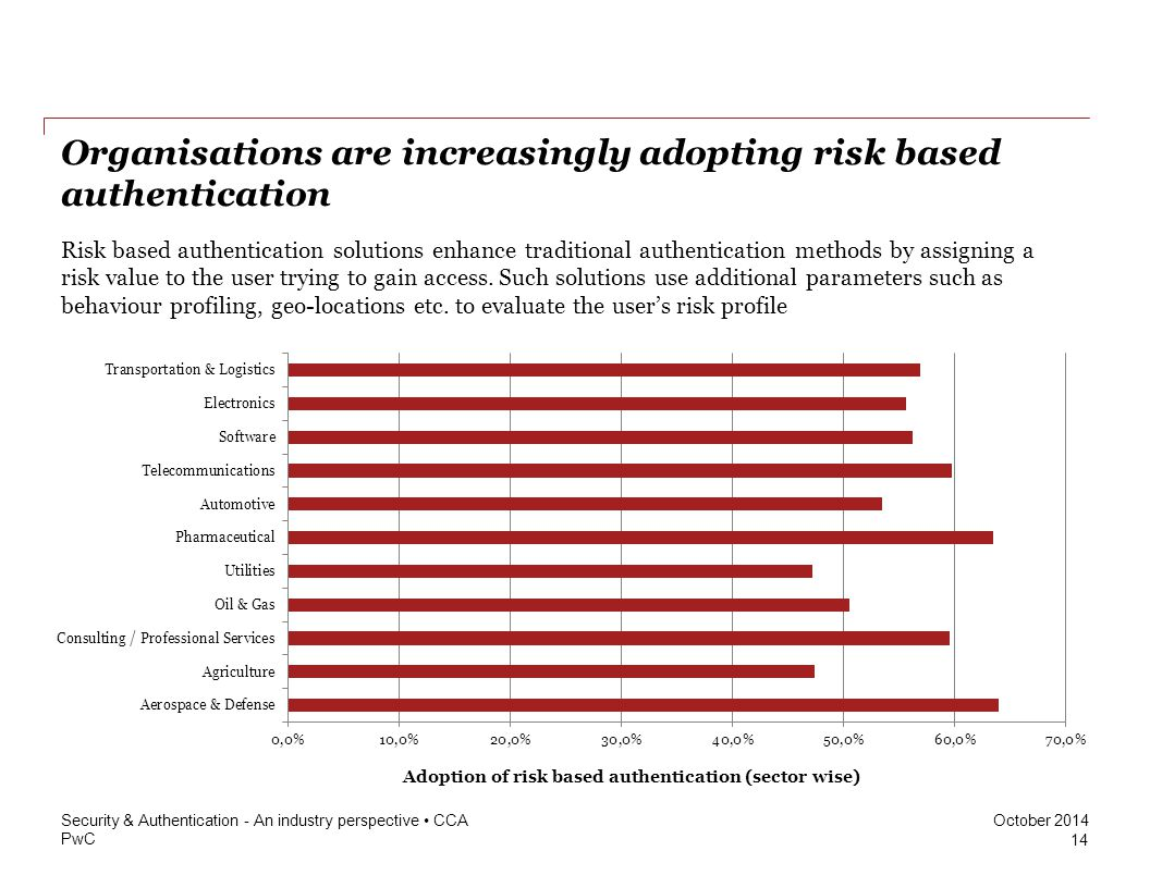 PwC October 2014 Organisations are increasingly adopting risk based authentication 14 Security & Authentication - An industry perspective CCA Risk based authentication solutions enhance traditional authentication methods by assigning a risk value to the user trying to gain access.