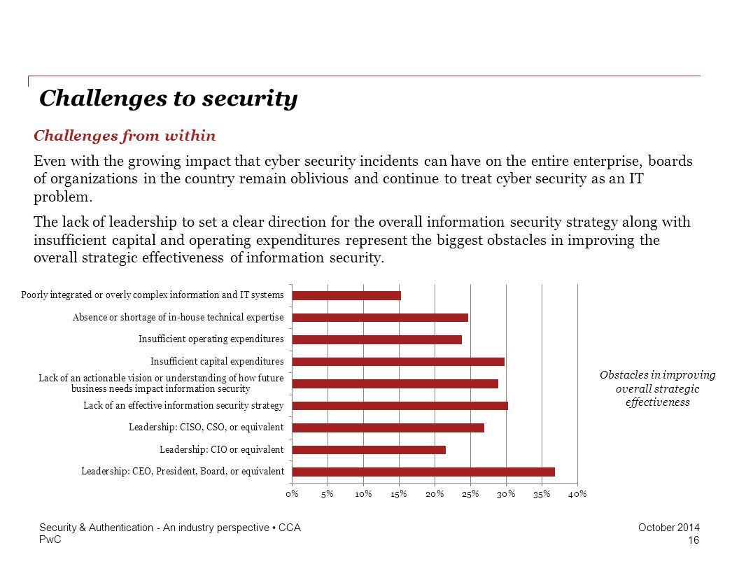PwC October 2014 Challenges to security Even with the growing impact that cyber security incidents can have on the entire enterprise, boards of organizations in the country remain oblivious and continue to treat cyber security as an IT problem.