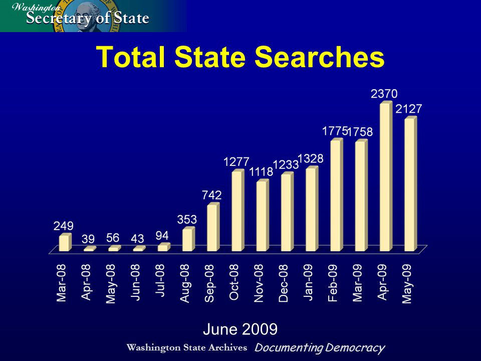 Washington State Archives Documenting Democracy Total State Searches June 2009
