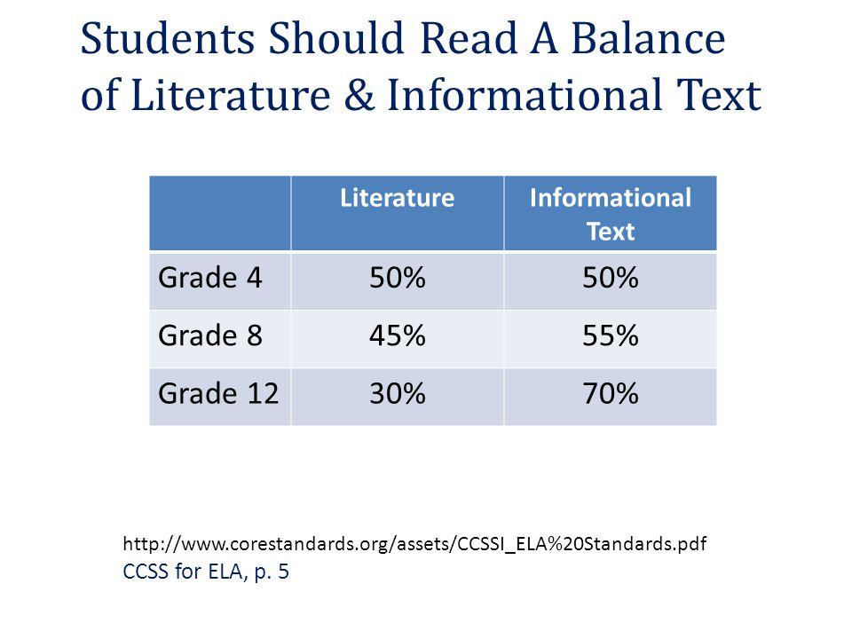 Students Should Read A Balance of Literature & Informational Text LiteratureInformational Text Grade 450% Grade 845%55% Grade 1230%70% http://www.corestandards.org/assets/CCSSI_ELA%20Standards.pdf CCSS for ELA, p.