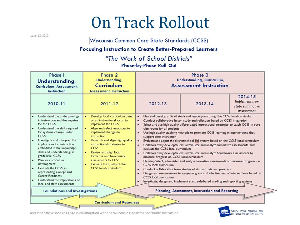 On Track Rollout