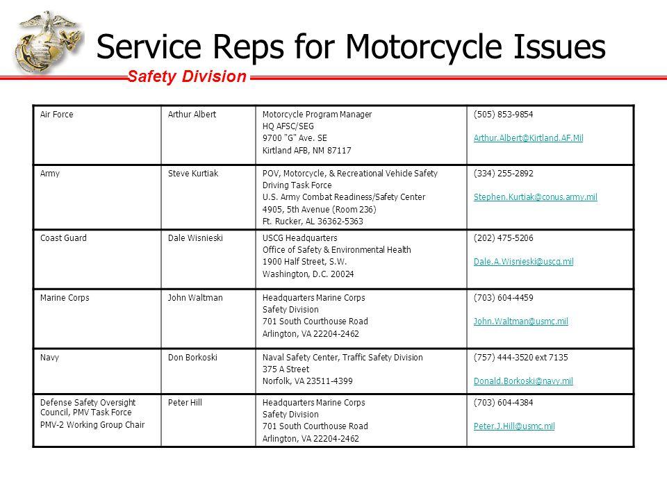 Safety Division Backup Slides