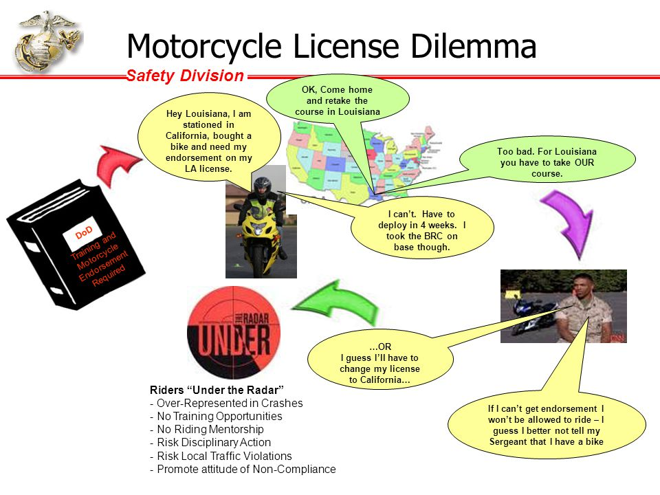 Safety Division Motorcycle License Endorsements Nationally and among military, unlicensed (non- endorsed) riders are over-represented in accidents Mil