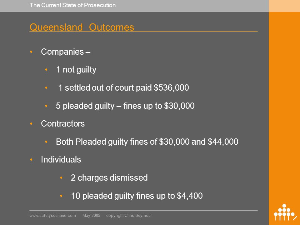 www.safetyscenario.com May 2009 copyright Chris Seymour The Current State of Prosecution Queensland Outcomes Companies – 1 not guilty 1 settled out of court paid $536,000 5 pleaded guilty – fines up to $30,000 Contractors Both Pleaded guilty fines of $30,000 and $44,000 Individuals 2 charges dismissed 10 pleaded guilty fines up to $4,400