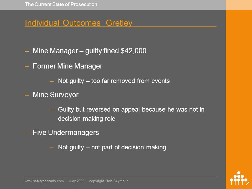 www.safetyscenario.com May 2009 copyright Chris Seymour The Current State of Prosecution Individual Outcomes Gretley –Mine Manager – guilty fined $42,000 –Former Mine Manager –Not guilty – too far removed from events –Mine Surveyor –Guilty but reversed on appeal because he was not in decision making role –Five Undermanagers –Not guilty – not part of decision making