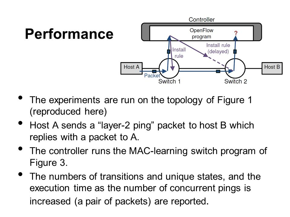 Performance The experiments are run on the topology of Figure 1 (reproduced here) Host A sends a layer-2 ping packet to host B which replies with a packet to A.