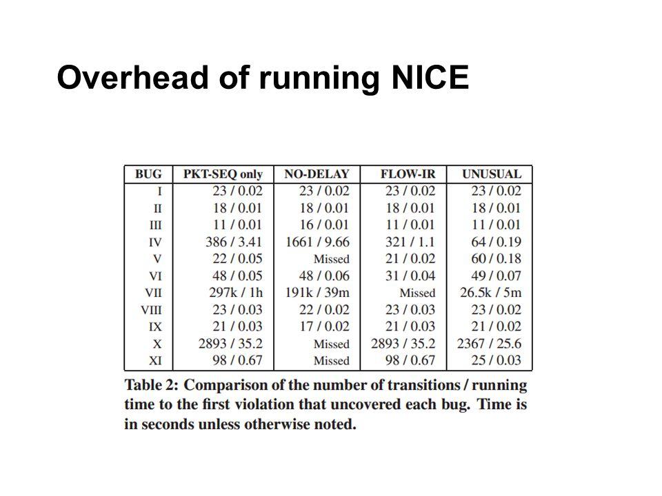 Overhead of running NICE